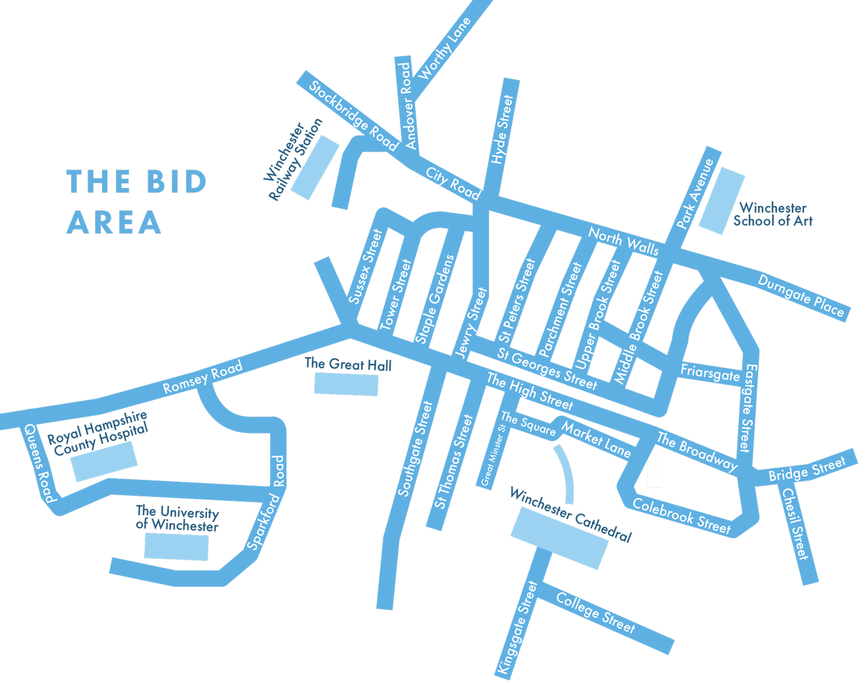 bid-area
