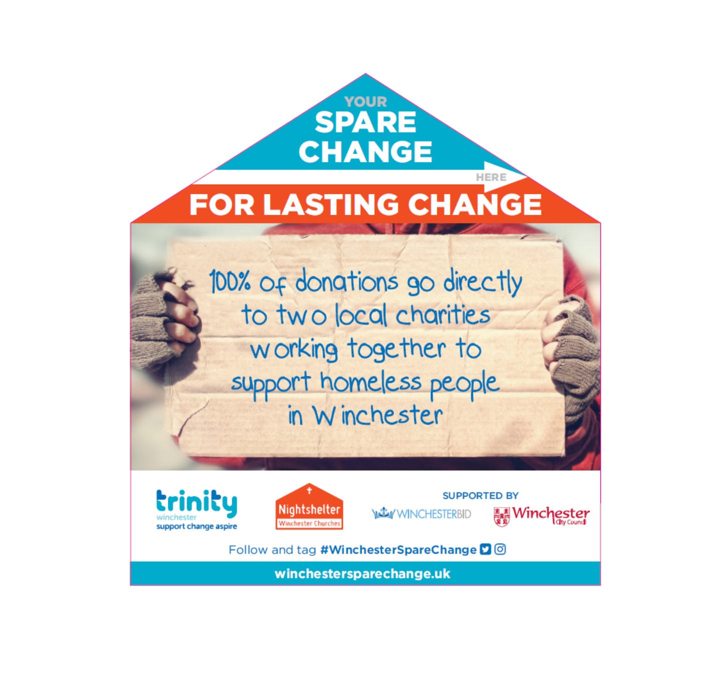 Spare Change for Lasting Change